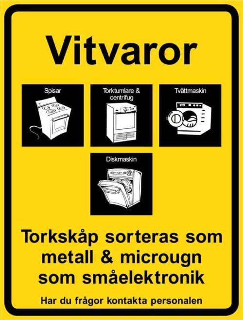 Vitvaror, UV-laminerad återvinningsskylt